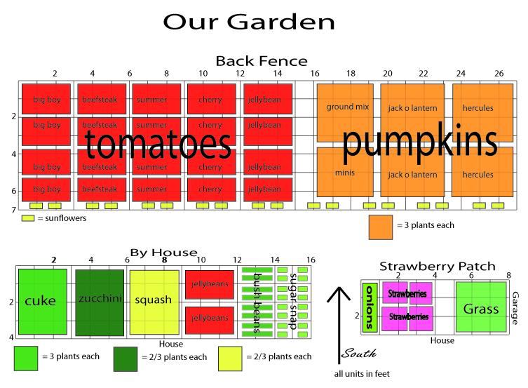 Garden Schematic 09!